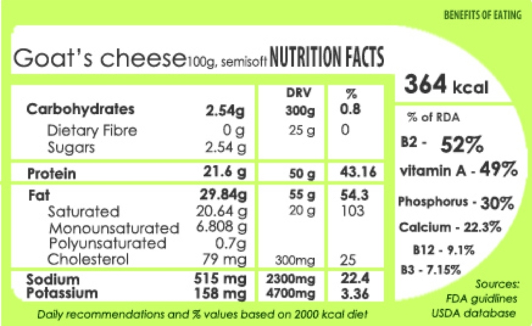 What are the benefits of goat chese?