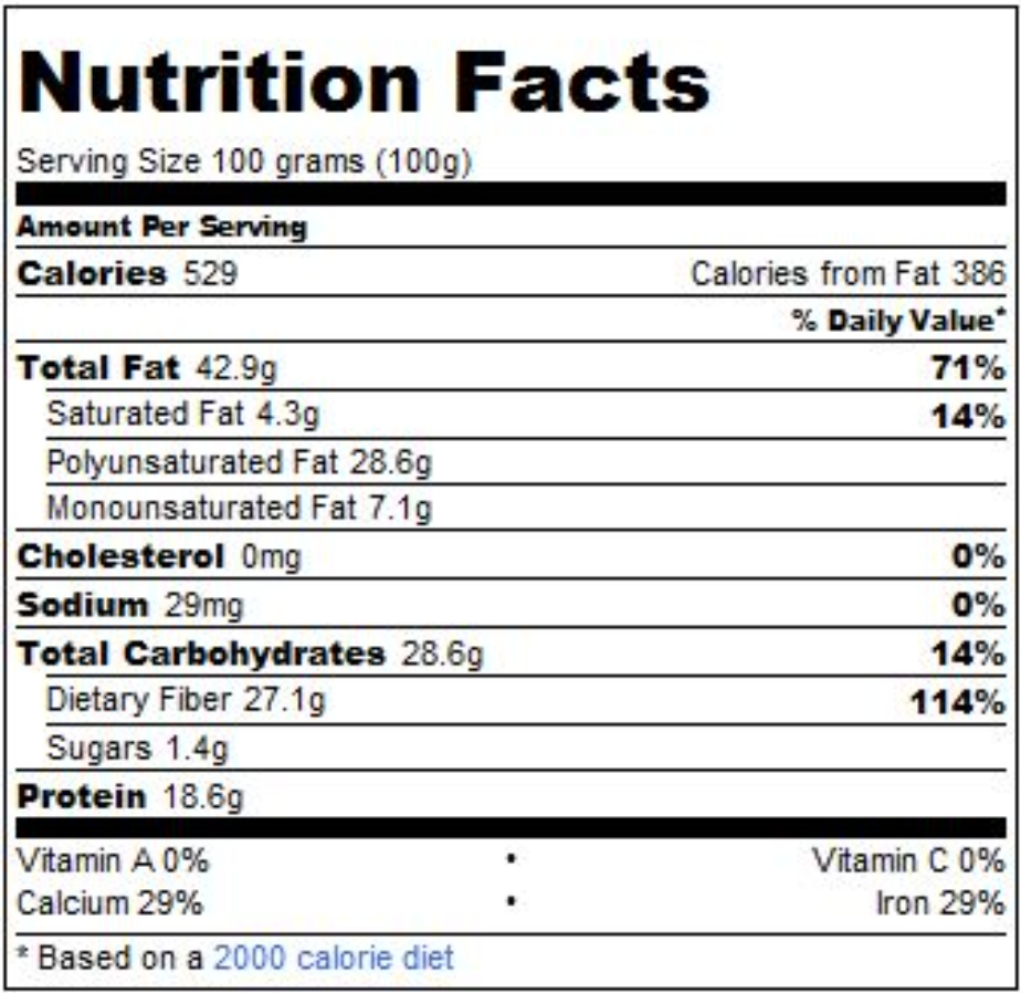 Nutrition values of flax seeds